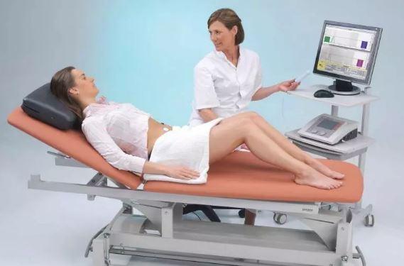 Tratamento da Incontinência Urinária de Esforço